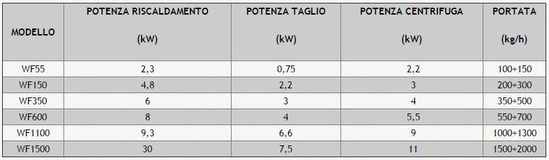 tab-1-ita
